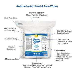 Germ-away antibacterial wipes for public areas helps protect against MERS coronavirus from wuhan China